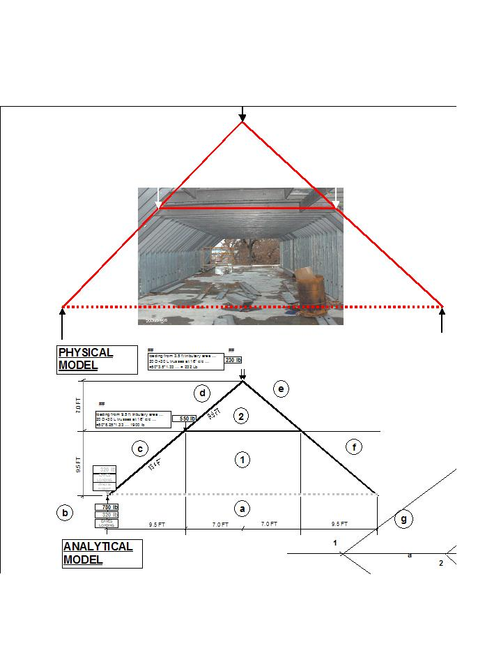 Bonus room roof trusses for building in ecorse michigan for Bonus room truss design