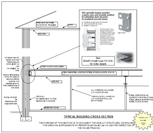 ICF-House-New-Construction-Framing-Issues-Part2-Project-EneE1OmaE1-101-Picture