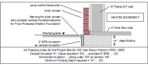 Frost-Protected-Shallow-Foundation-For-An-ICF-Building-Wall-In-Southeastern-Michigan-Picture-1