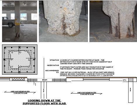Concrete-Repair_Damage-From-Freeze-Thaw-And-Deicing-Salts-Column-In-An-Elevated-Garage-SimH1-105-Picture-1