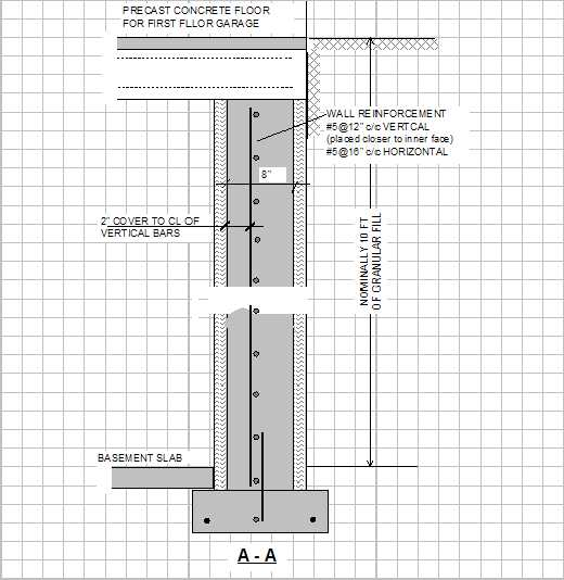 Buildblock-8-Ich-Panel-Wall-To-Be-Fastened-To-8-Inch-Panel-Buildblock-Wall-Already-In-Place-Picture-2