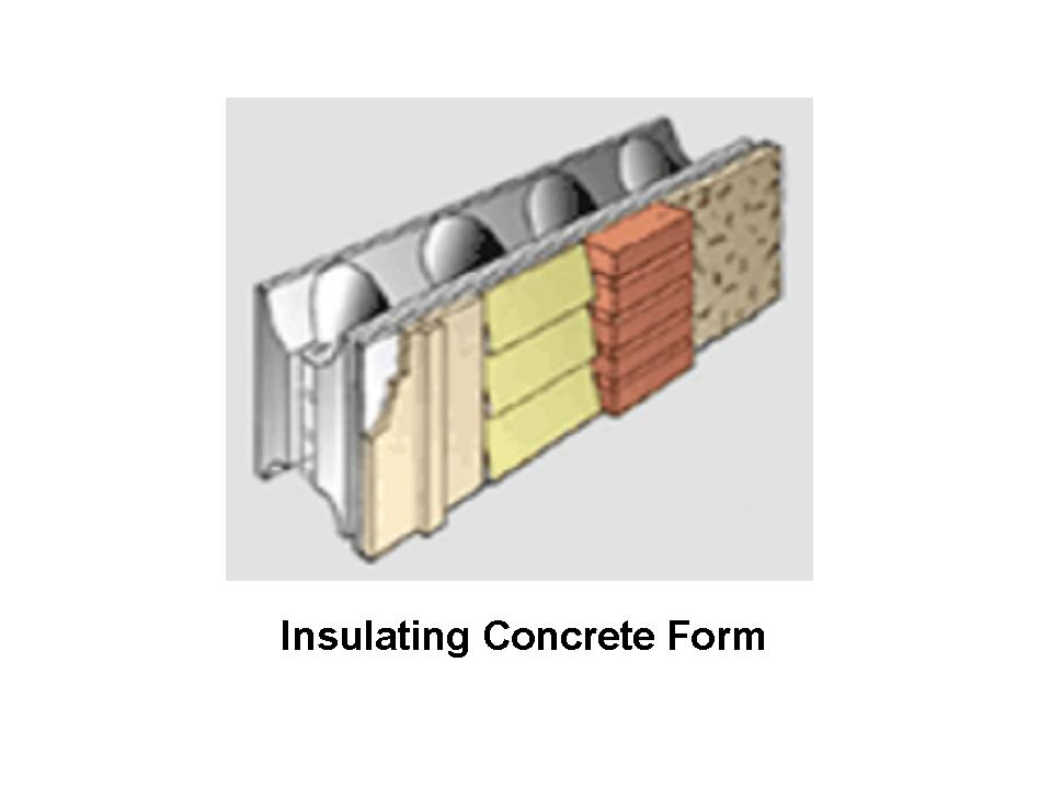 Foam Concrete Forms Cost