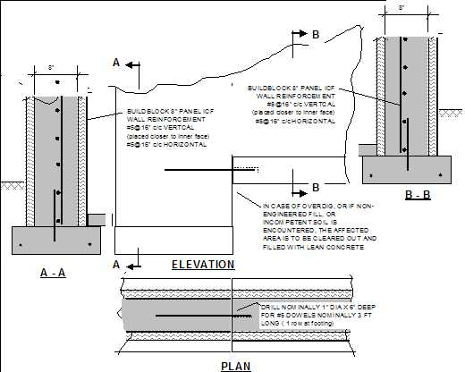 New-8-Inch-Panel-Wall-And-Footing-To-Existing-8-Inch-Panel-Wall -Picture-1